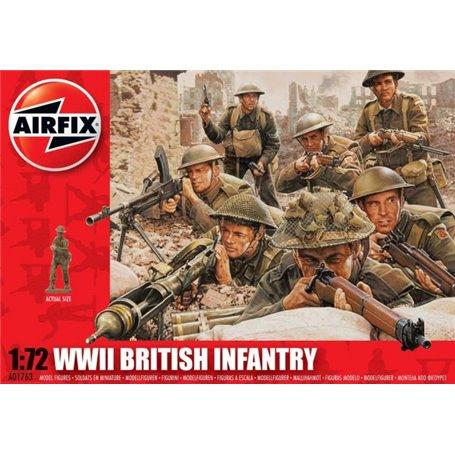 Figurer WWII British Infantry
