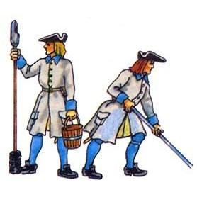 Prince August 954 Karoliner, Artillerister 2 st